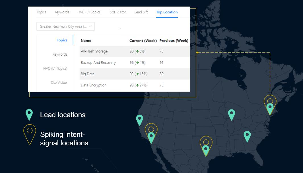 geo location of intent data